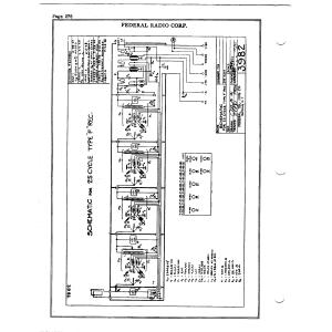 Federal Radio Corp. F 25 Cyc.