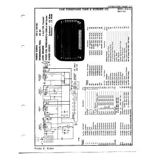 Firestone Tire & Rubber Co. 4-A-1