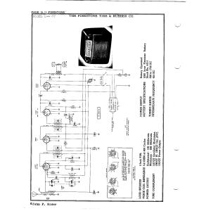 Firestone Tire & Rubber Co. 4-A-67
