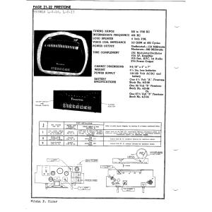 Firestone Tire & Rubber Co. 4-C-16