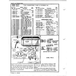 Firestone Tire & Rubber Co. 7402-6