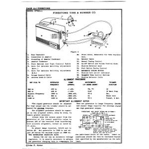 Firestone Tire & Rubber Co. S7350-1