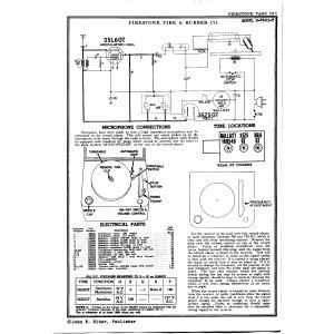 Firestone Tire & Rubber Co. S-7401-7