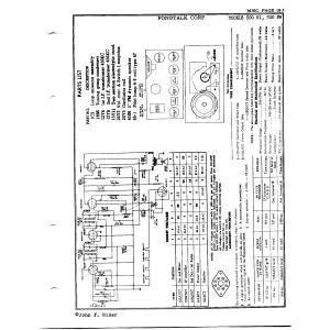 Fonotalk Corp. 500 BI