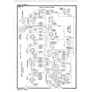 Freed Radio & Television Corp. 51