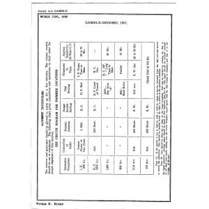 Gamble-Skogmo, Inc. 1128