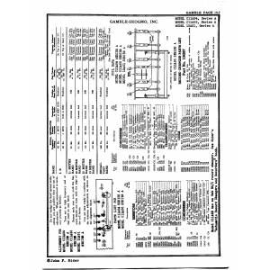 Gamble-Skogmo, Inc. 12A51, Series A