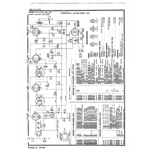 General Electric Co. 101