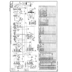 General Household Utilities Co. 1091