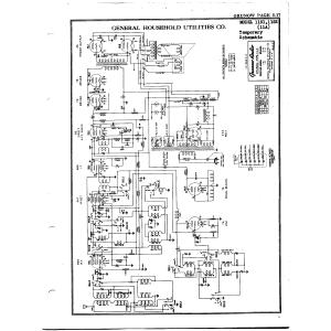 General Household Utilities Co. 1151