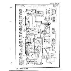 General Household Utilities Co. 1161