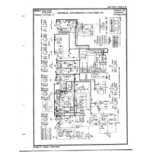 General Household Utilities Co. 1162