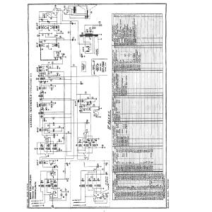 General Household Utilities Co. 1185