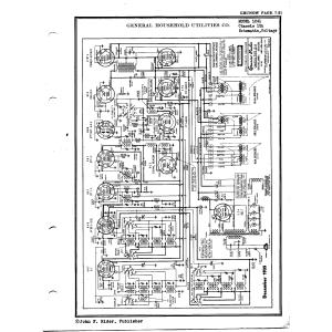 General Household Utilities Co. 1241