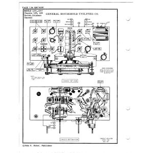 General Household Utilities Co. 1291