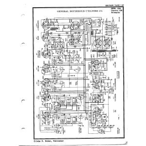 General Household Utilities Co. 1541