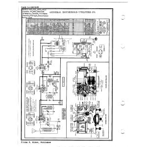 General Household Utilities Co. 460X