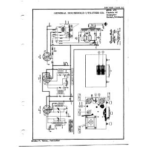 General Household Utilities Co. 470