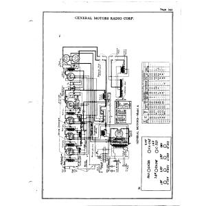 General Motors Radio Corp. 130