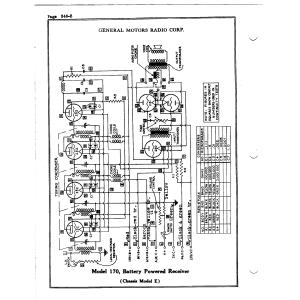 General Motors Radio Corp. 170