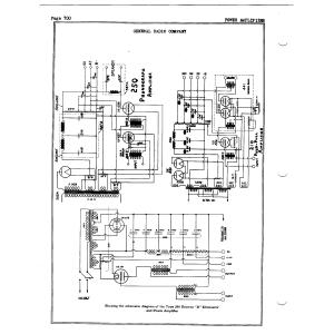 General Radio Company 210 Amp