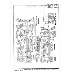 General Telev. & Radio Corp. 19A5