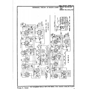 General Telev. & Radio Corp. 3A5