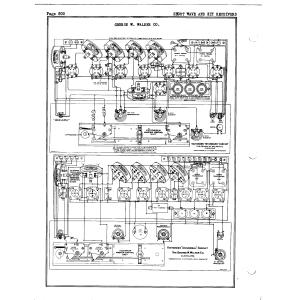 George W. Walker Co. Standard Circuit