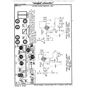 Globe Electronics, Inc. 62