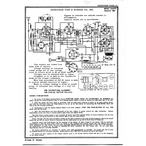 Goodyear Tire & Rubber Co., Inc. 015070