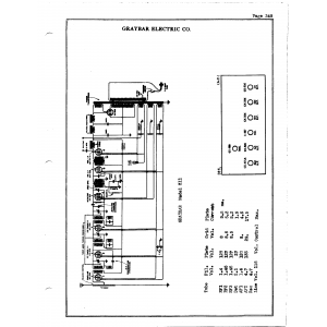 Graybar Electric Co. 311