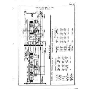 Graybar Electric Co. 500(RCA)
