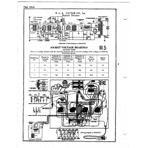 Graybar Electric Co. GB-4(RCA)