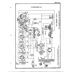Gulbransen Co. 13