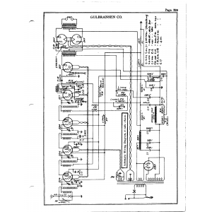 Gulbransen Co. 160