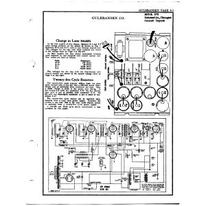 Gulbransen Co. 872