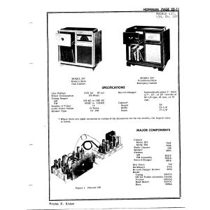 Hammarlund Mfg. Co. 537