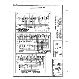 Hammarlund-Roberts, Inc. HI-Q 29