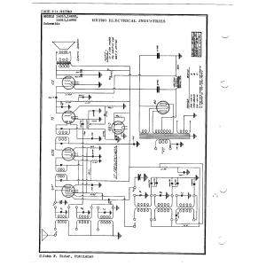 Hetro Electrical Industries 14910