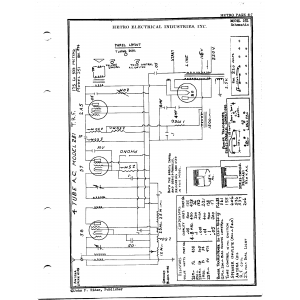 Hetro Electrical Industries 251