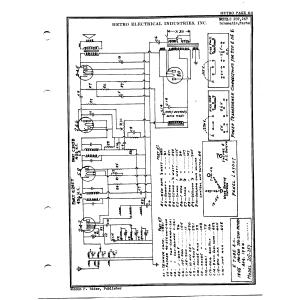 Hetro Electrical Industries 257