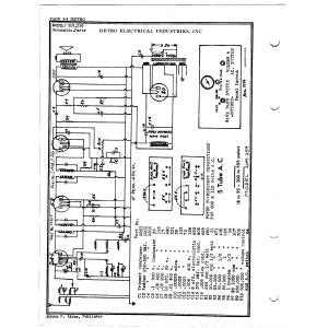 Hetro Electrical Industries 259