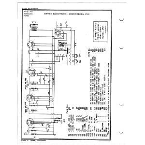 Hetro Electrical Industries 295