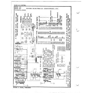 Hetro Electrical Industries 412