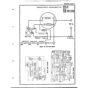 Hickok Elect. Instrument Co. 48 Volt-Ohmeter