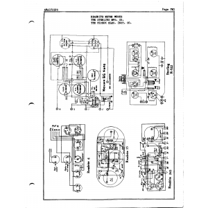 Hickok Elect. Instrument Co. SG 4600