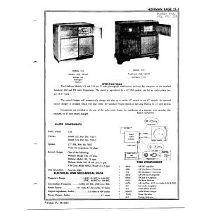 Hoffman Radio Corp. 522