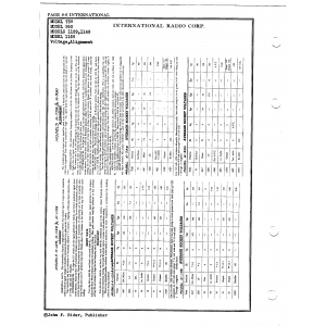 International Radio Corp. 1149