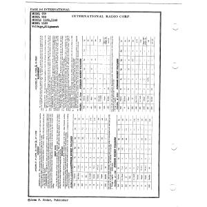 International Radio Corp. 960