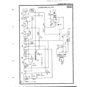 Jackson Bell Co., Ltd. 29
